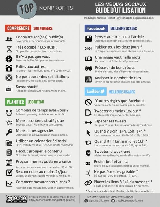 Guide réseaux sociaux
