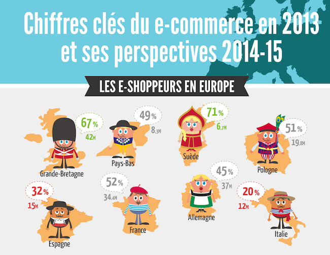 E-commerce20141