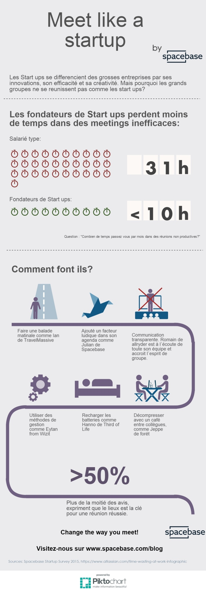 Infographie_Spacebase(1)