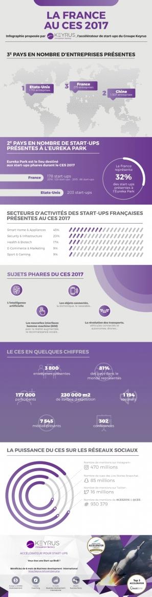 france-podium-nombre-start-presentes-ces-2017-f