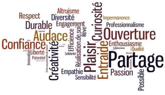 Valeurs-Nuage-de-mots-communication.jpg