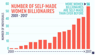 forbes-self-made-woman-billionaire-201703-1.png