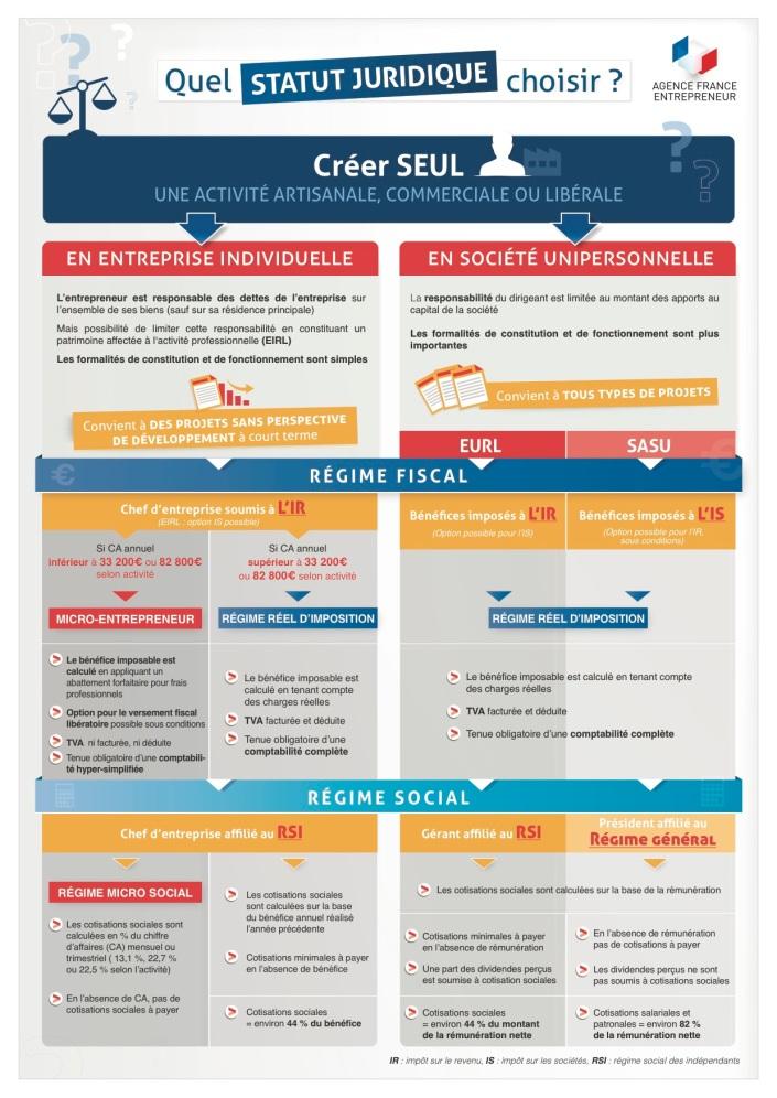infographie_lien_98506