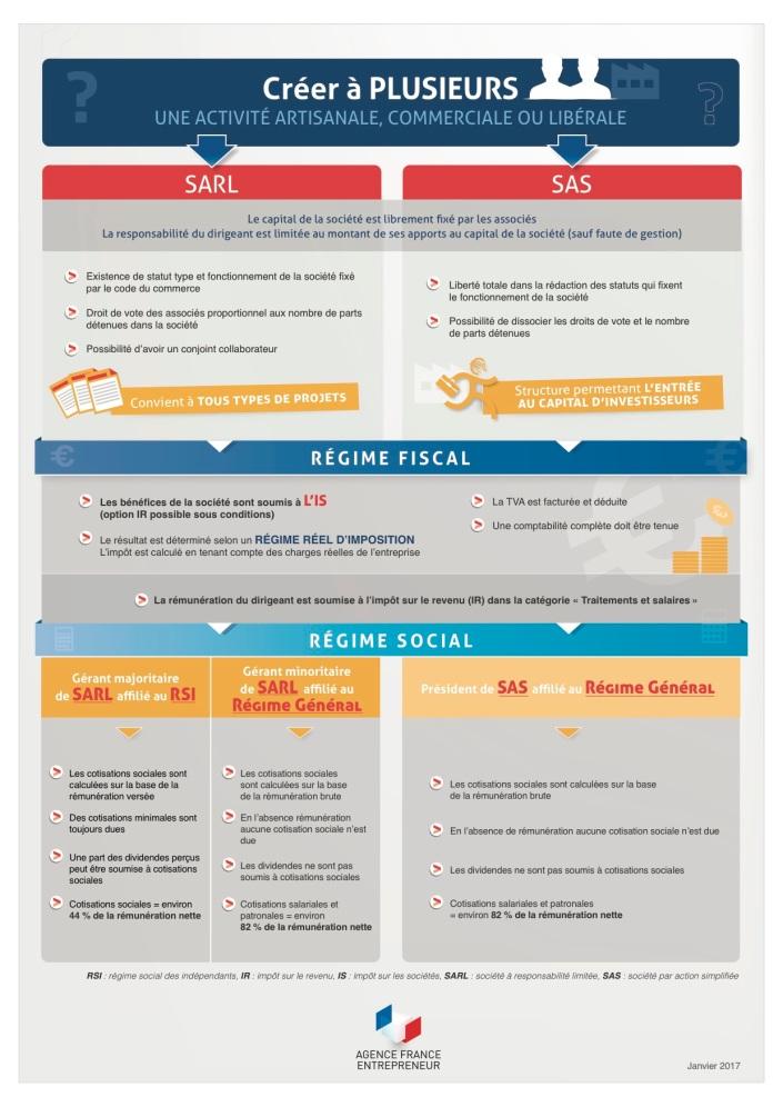 infographie_lien_98506_2