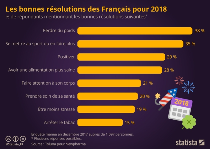 bonnes resolutions 2018.jpg